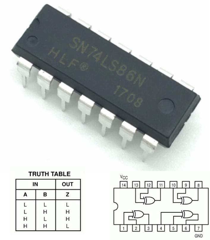 74LS86 Quad 2-Input Exclusive OR Gate 7486