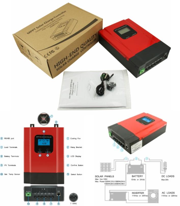 MPPT 40A Solar Panel charge controller 12V/24V/48V