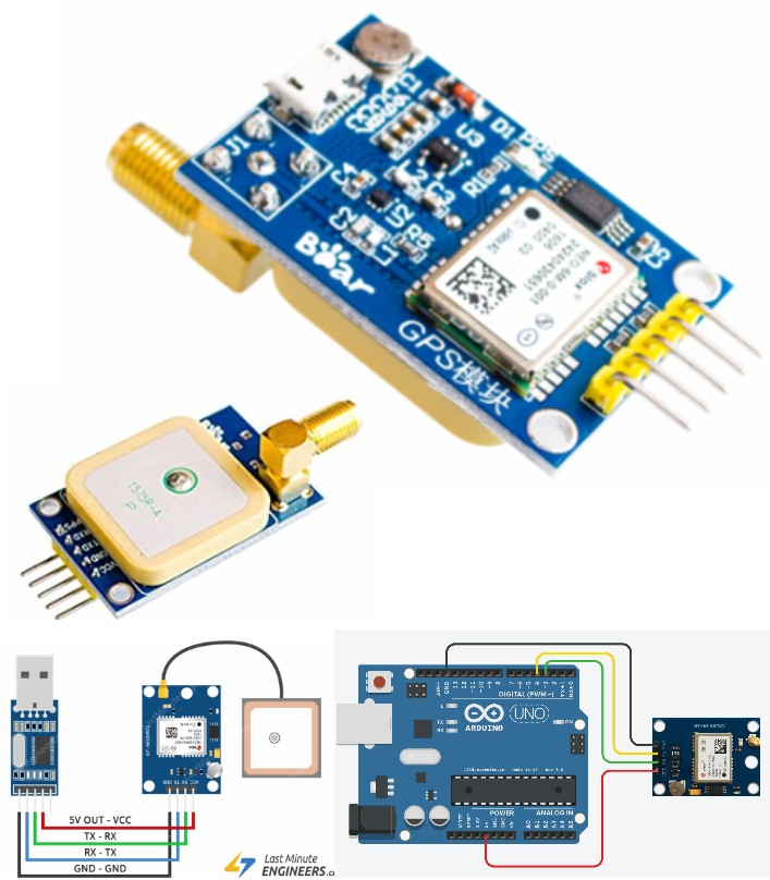 GPS Module Neo-6m Ublox With Micro USB Interface