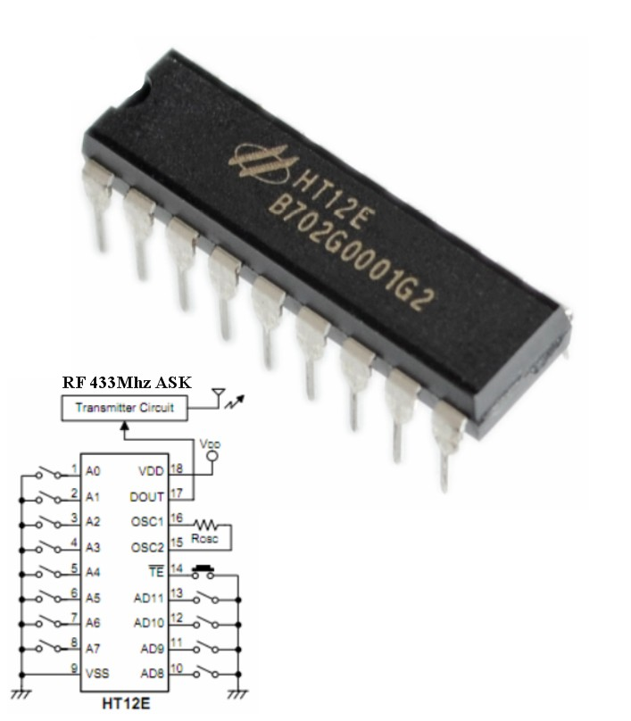 HT12E remote control encoder IC