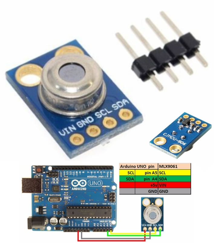 MLX90614ESF InfraredThermometer Module temperature