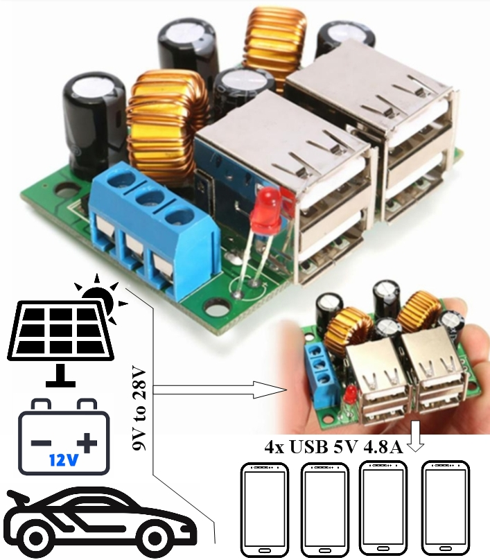 4-USB 5V 4.8A Intelligent Step Down Power Module