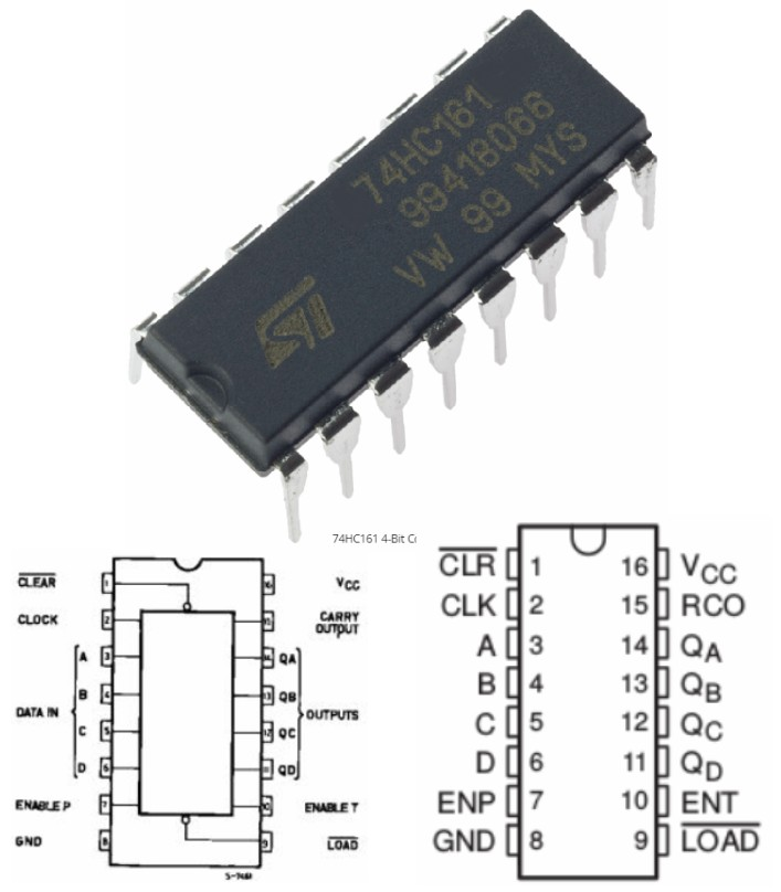 74HC161 4Bit Binary Counter Async Reset 74161 ic