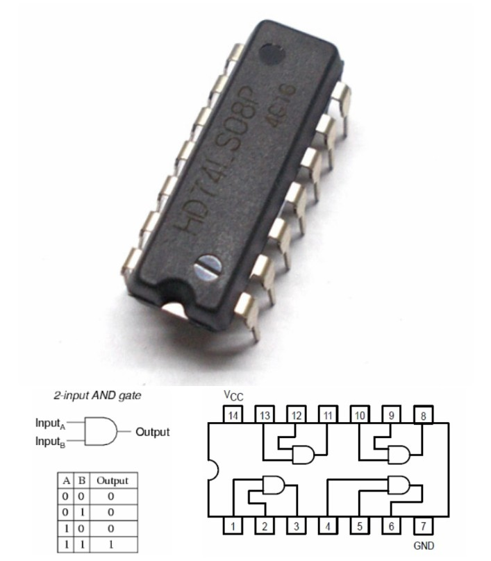 74LS08 Quad 2-Input AND Gate logic gate ic