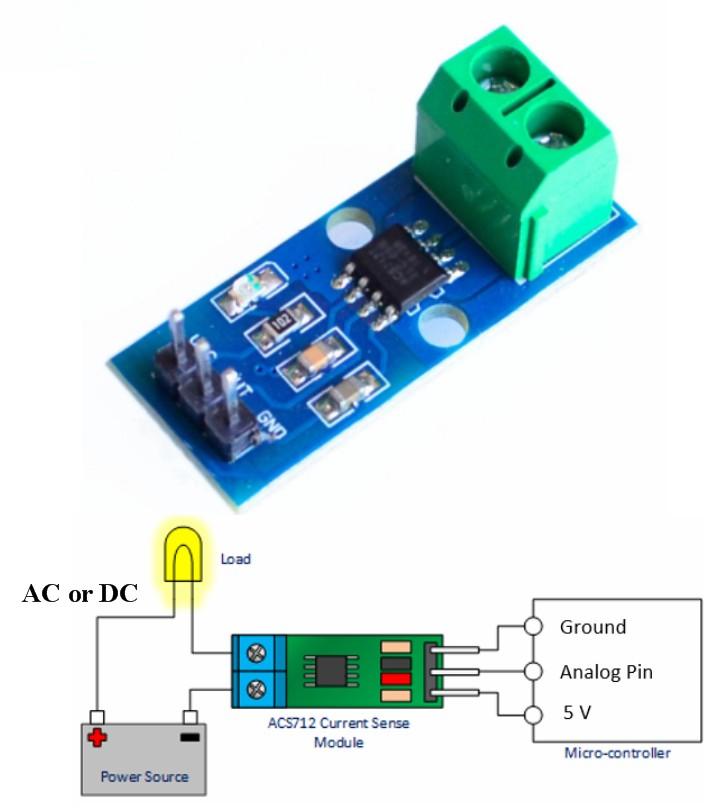 ACS712 5A Current Sensor AC DC Module Arduino 8051