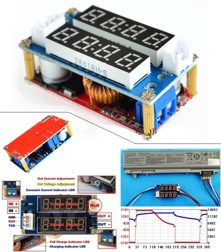 5A Constant Current Constant Voltage Power Supply