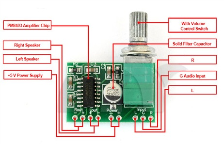 3Wx2 PAM8403 5V 2-Channel Power Audio Amplifier