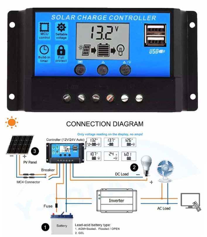 60A PWM Solar Charge Controller 12V-24V LCD 2 USB