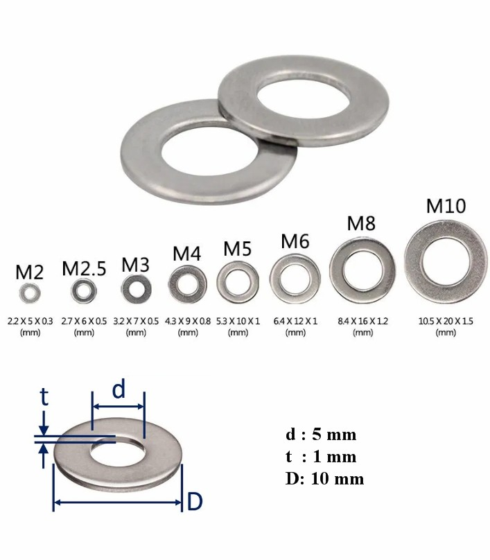 O-Ring flat washer galvanized M5*10*1 nut screw